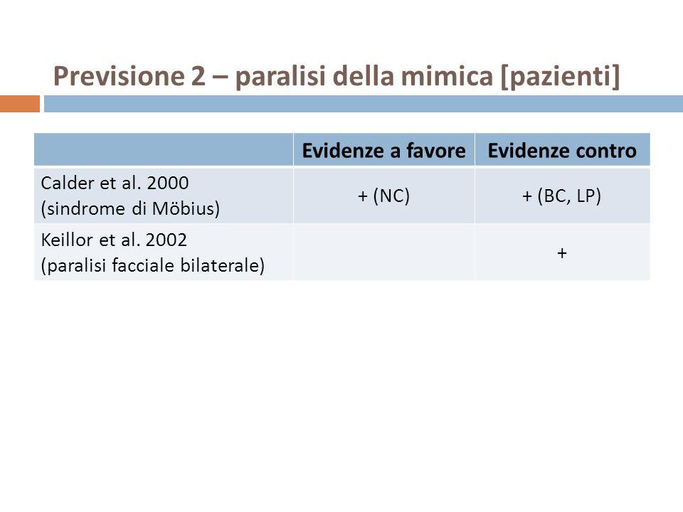 Previsione 2 – paralisi della mimica [pazienti]